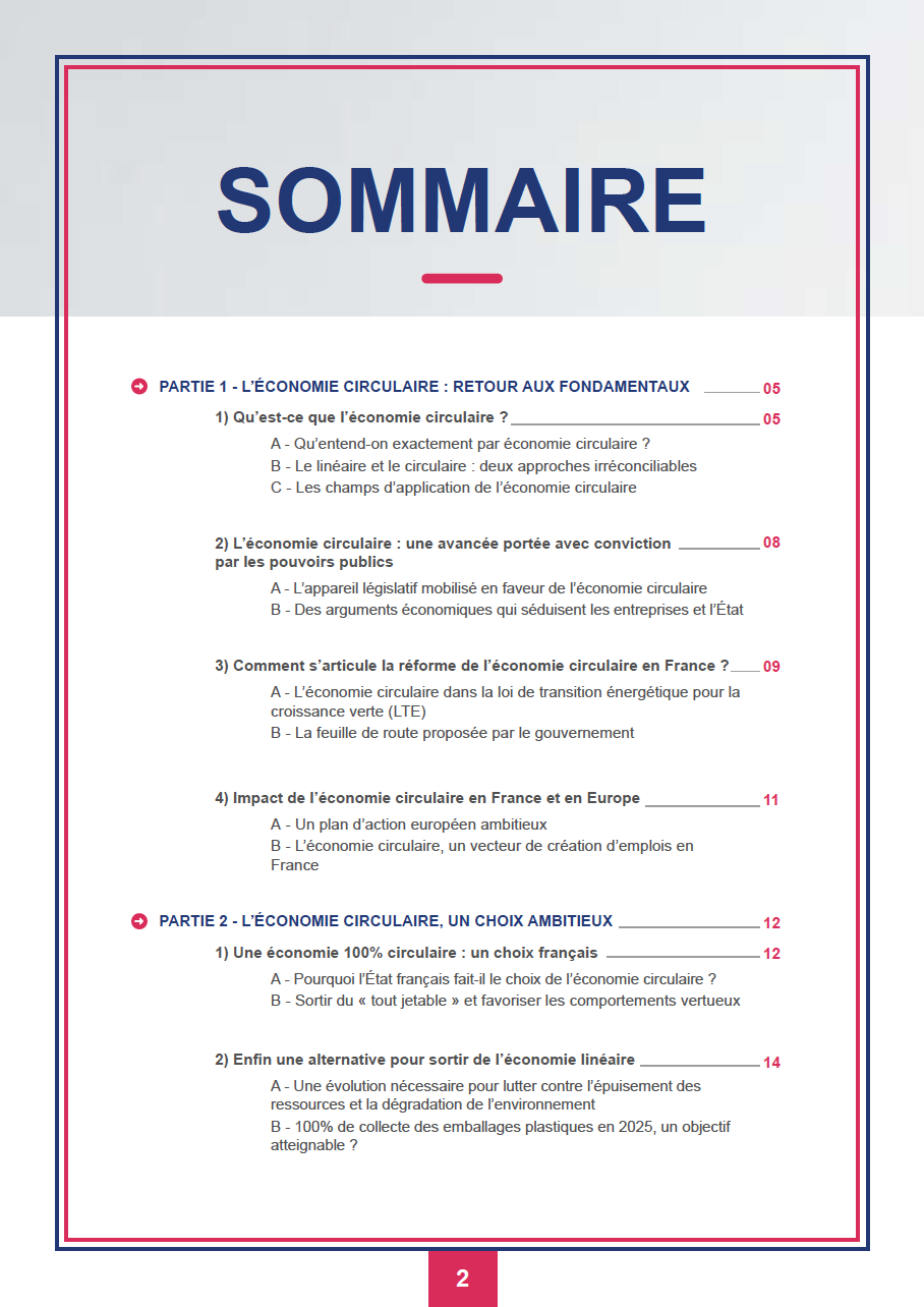 Sommaire Guide de l'emballage - page 1